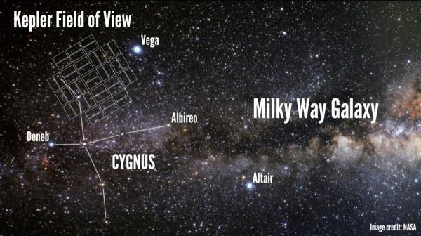 bewohnbare planeten neue
